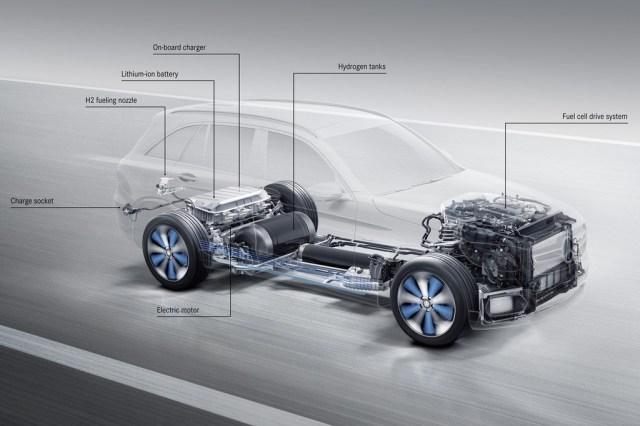 Mercedes Benz Glc F Cell 2018 027