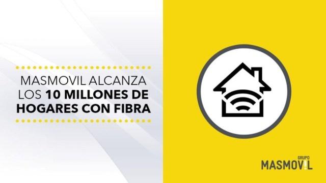 MásMóvil, Yoigo℗ y Pepephone ya llegan mediante fibra a 10 millones de hogares de todas las provincias