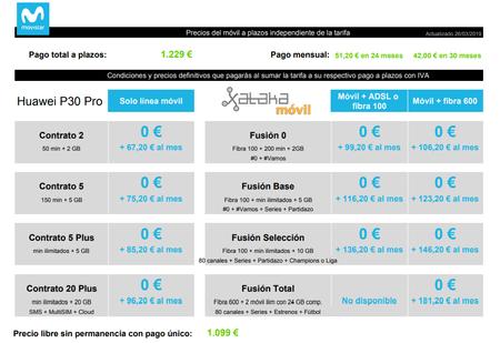 Precios Huawei® P30 Con Pago A Plazos Y Tarifas Movistar