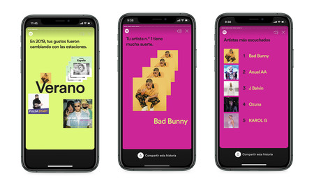 Resumen Spotify Stories