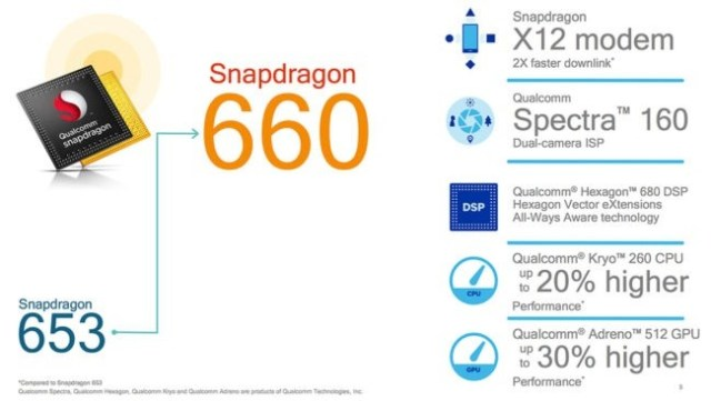 Qualcomm Snapdragon 660 650x367