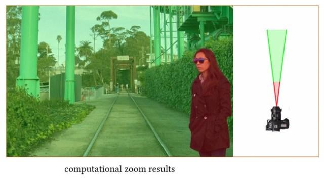 Zoom Computacional 2