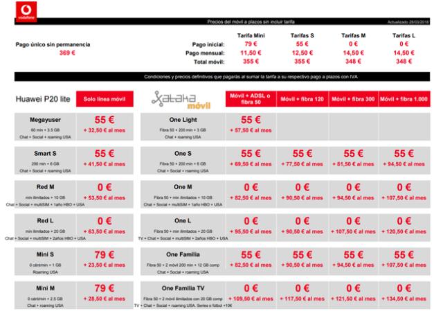 Precios Huawei℗ P20 Lite A Plazos Con Tarifas Vodafone