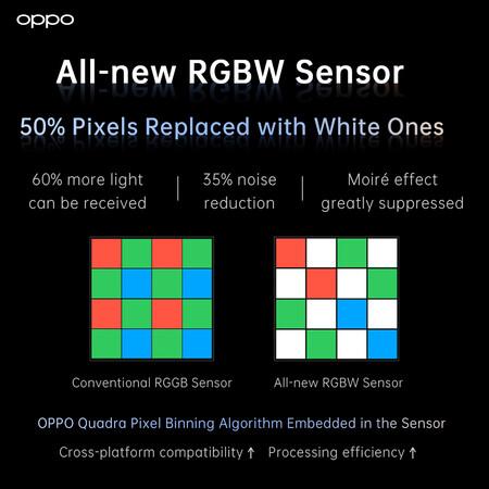 Sensor Rgbw
