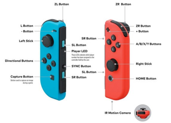 Mando Switch