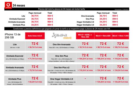 Precios Iphone 13 De 256 Gb Con Pago A Plazos Y Tarifas Vodafone