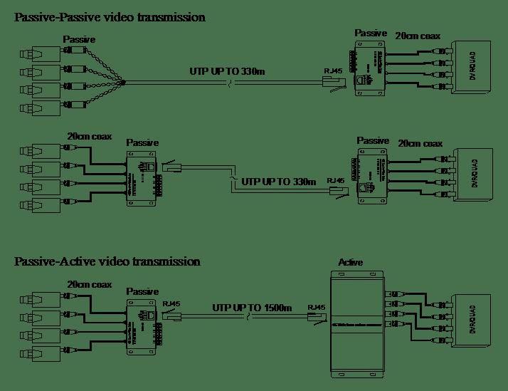 Fancy Tia 568b Wiring Diagram Motif - Schematic Diagram Series ...