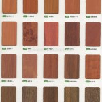 Hpl High Pressure Compact Laminate Wall Cladding For Outdoor China Manufacturer