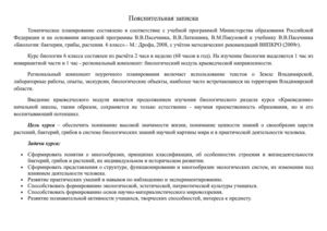 Calaméo - Тематическое планирование уроков биологии (6 ...