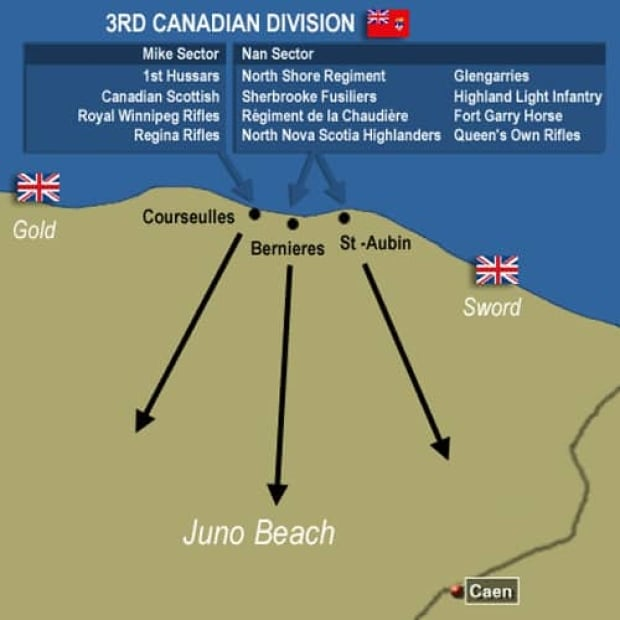 Ships Invasion Normandy German