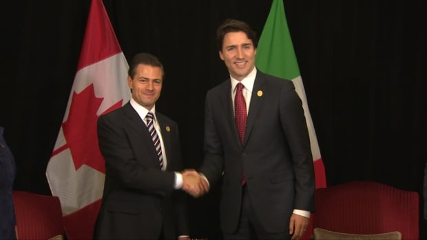Image result for trudeau and mexican president