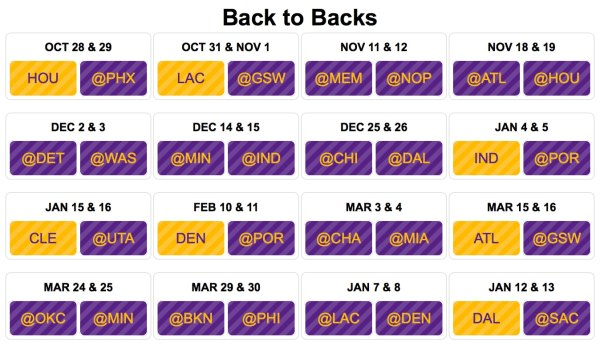2014-15 Lakers Schedule Breakdown | Los Angeles Lakers