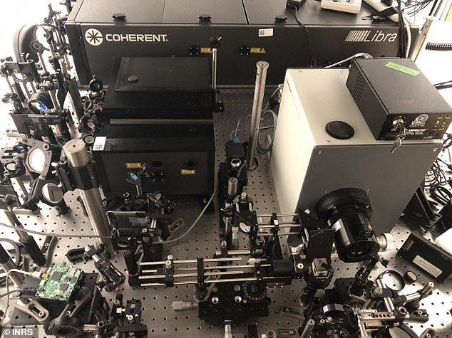 The world's fastest camera has been unveiled by scientists and it is so quick it can film light moving in slow motion. Researchers dubbed the device the T-Cup
