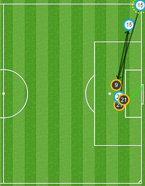 So Timothy Fosu-Mensah used his own network to give Huddersfield all three points. CLICK HERE to take a look at our brilliant MATCH ZONE.