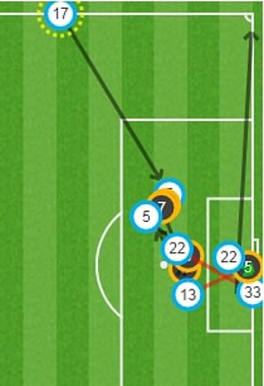 Sol Bamba delayed the winner late to seal all three points for Cardiff after the ball fell to him in the box. CLICK HERE to see more from Sportspack's brilliant MATCH ZONE.