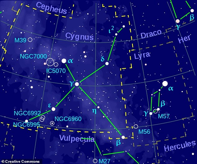 Neptune has been named HAT-P-11b and is in the Cygnus constellation (pictured)