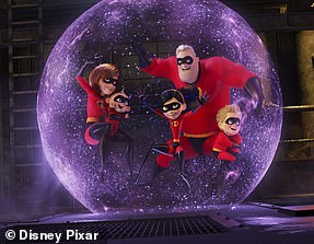 Legendary: Incredibles 2 will compete for Best Animated Film