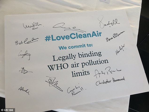 Councilors and mayors representing 17 UK cities on Thursday Signed agreement to introduce the world's most ambitious plans for clean air legislation, which includes tougher, legally binding World Health Organization (WHO) limits for air pollution