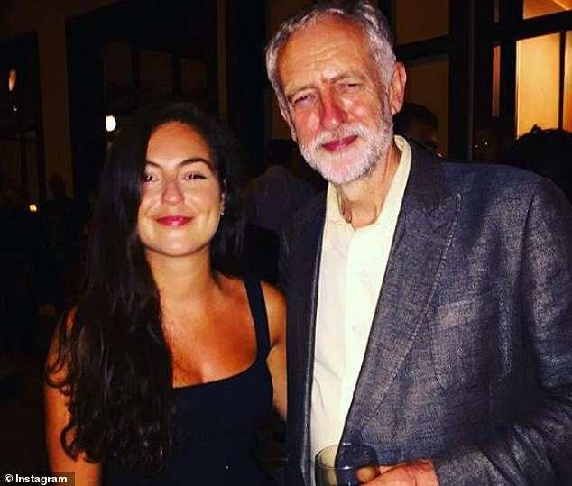 Laura Murray, 30, is the daughter of one of Jeremy Corbyn's most senior aides - Andrew Murray. After her mother died in 2007 she sold an inherited Picasso painting for £50million and ended up with a £1.3million home in North London