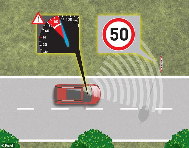 The Intelligent Speed Assistance technology is variable and can respond to changing zones using speed camera recognition systems and/or GPS data inside the car