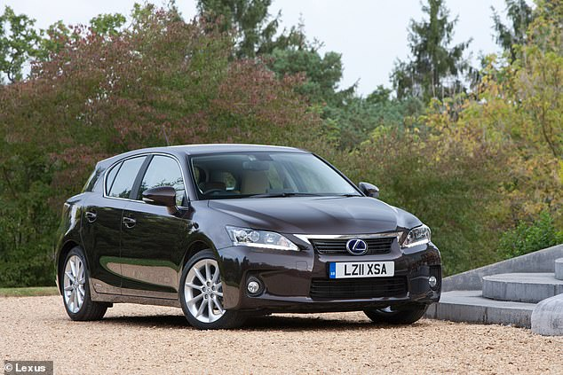 Think of the Lexus CT as a Toyota Prius with a much nicer interior. It's reliable too