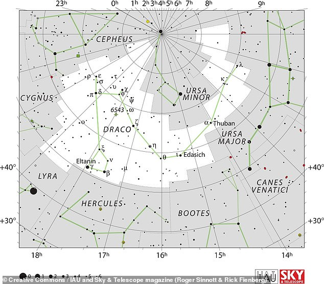 The showers are named after the constellation of Draco, from which they originate in the night sky, which can be seen lying above the Big Dipper and Polaris, the North Star.