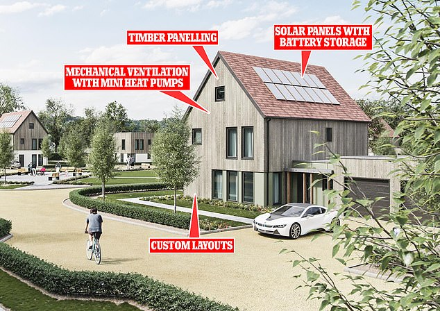Britain's first zero-carbon houses, pictured in this artist's impression, are being built in Oxfordshire, with prices starting at around one million pounds