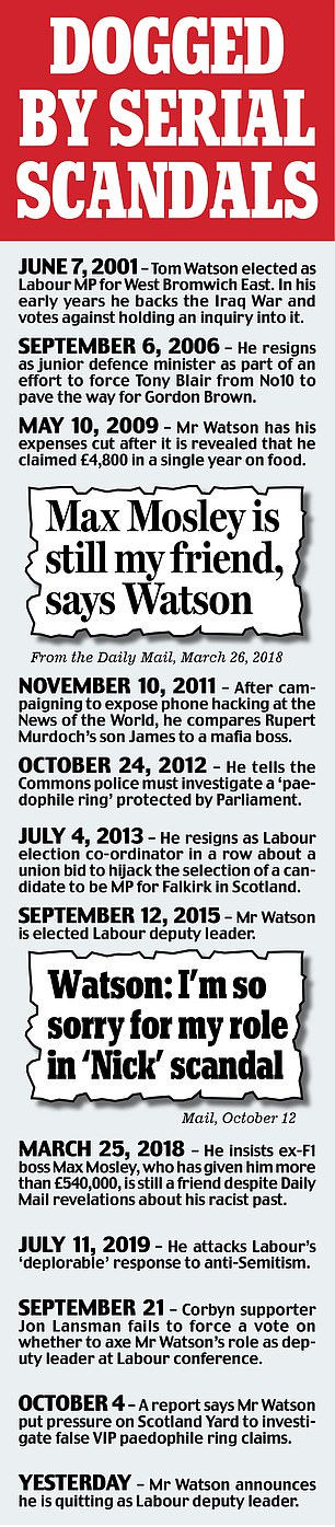 How Tom Watson was dogged by serial scandals