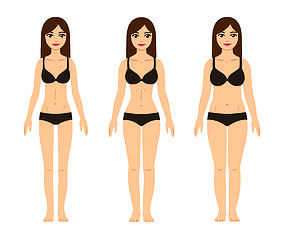 This system breaks down all of the body types into three unique stereotypes: ectomorphs, mesomorphs and endomorphs (pictured)