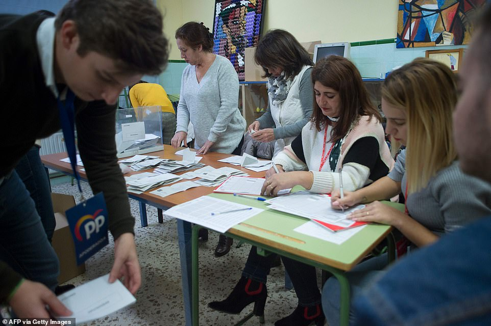 The RTVE survey, which polled more than 13,000 voters between October 25 and Sunday's ballot, signalled that Spain may run into another political stalemate. In April, the Socialists won 123 seats in the parliament's lower house, 53 seats short of a majority. Pictured:Officials count ballots at a polling station in Ronda