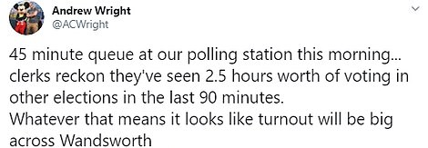 Voters reported long queues and waits of up to 45 minutes when in the past they were done and dusted in jut a few minutes, suggesting the turnout could be very high today