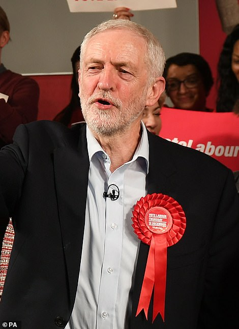 Jeremy Corbyn at a rally at Hoxton Docks in London last night