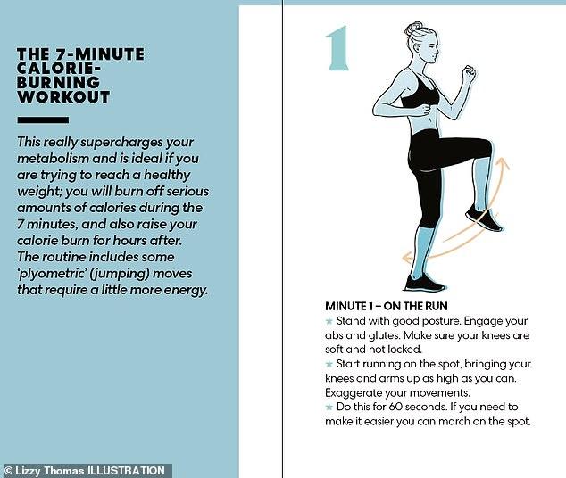 Calorie-burning workout
