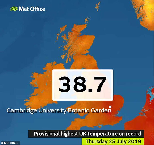 The Met Office confirmed the figure, recorded at the Cambridge University Botanic Gardens last year, was higher than the 38.5°C (101.3F) seen in Kent in August 2003.Temperatures above 35°C could be reached every day by the end of this century, Met Office research claims