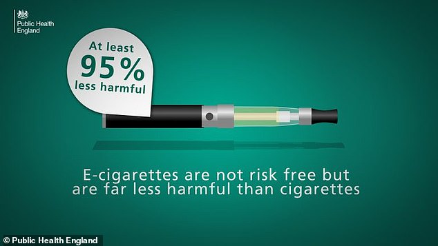 Public Health England maintains that vaping is 'at least 95 per cent less harmful' than smoking tobacco. This image was used in a post on its Public Health Matters blog in October 2019