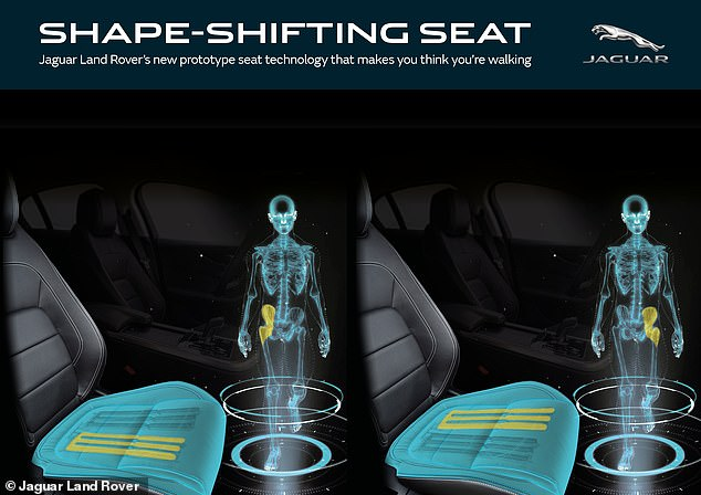 The UK car manufacturer's so-called 'morphable' seat concept is intended to tackle the health risks of sitting down for too long. Tiny actuators within the seat's internal foam stimulate one leg after the other in order to simulate the rhythm of walking, or 'pelvic oscillation'