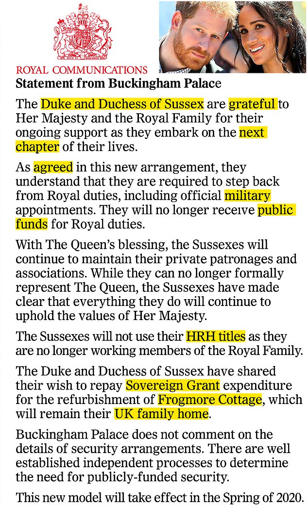 The statement released by Buckingham Palace tonight revealing that the Duke and Duchess of Sussex 'are grateful to Her Majesty and the Royal Family'