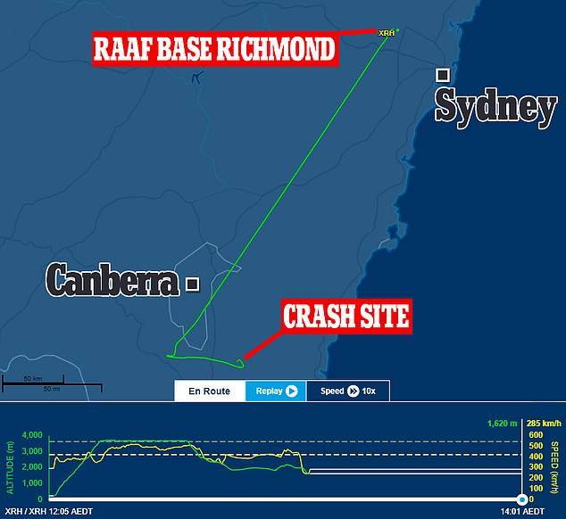 The flight path of the plane after it left Richmond, NSW, and headed for the fire front before crashing. The altitude tracker shots its sudden descent before losing contact