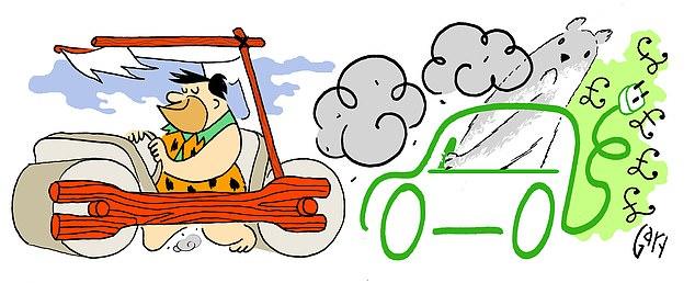 Похоже, что скоро единственный способ обойтись дешево и в то же время спасти белых медведей, это купить автомобиль, приводимый в движение двумя ногами - как Flintstones.