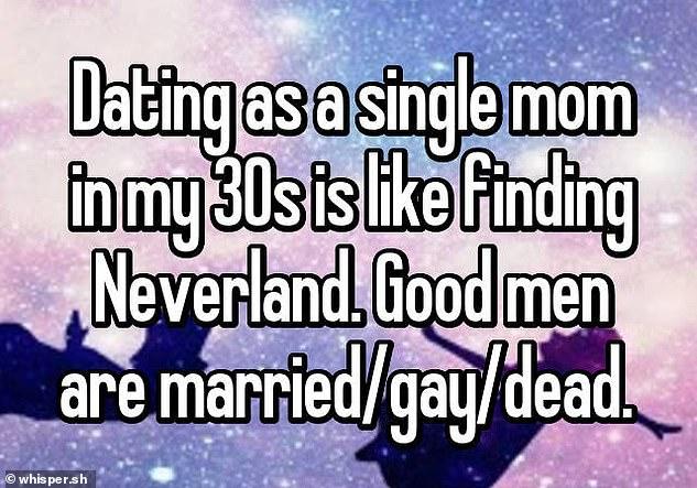 dating site internet websites