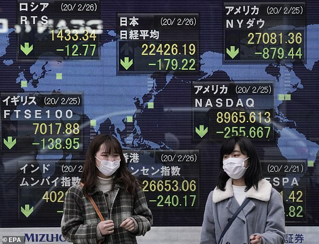 Pedestrians in face masks outside a securities office in Tokyo, Japan, showing global stock markets plunging