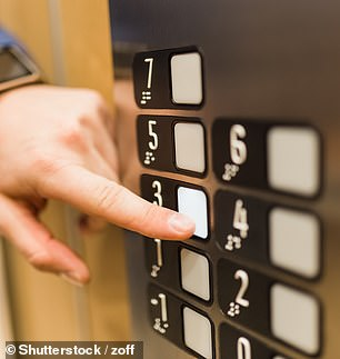 Professor Wang Lin Fa, from Duke-NUS Medical School in Singapore, said lift buttons and door handles were surfaces at a particularly high risk of contamination (stock image)