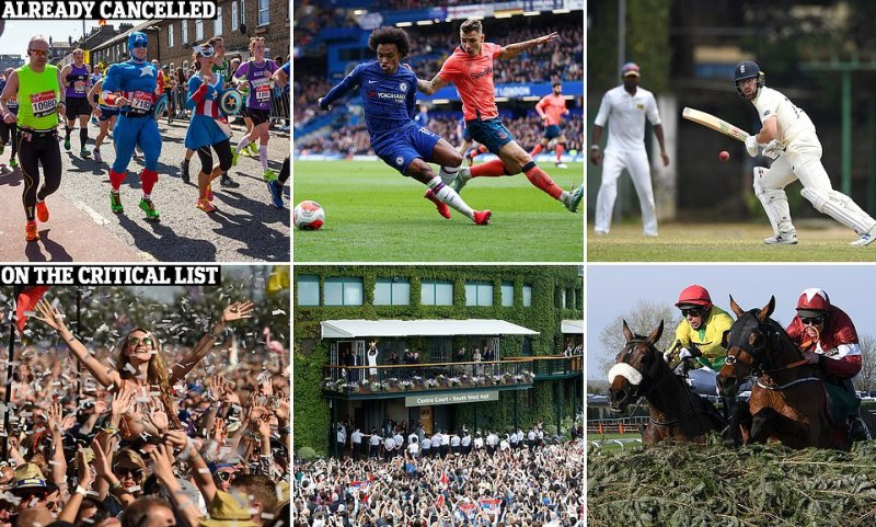 The unprecedented move puts key summer events such as the Glastonbury Festival , VE Day commemorations, Chelsea Flower Show, Wimbledon tennis championships, the Grand National and Royal Ascot under threat