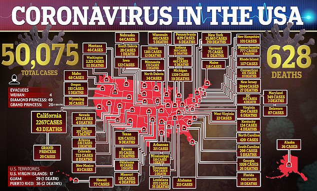 Above is the latest number of coronavirus cases in the US and confirmed deaths as of Tuesday