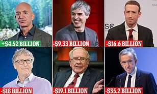 Image result for MILLIONAIRES