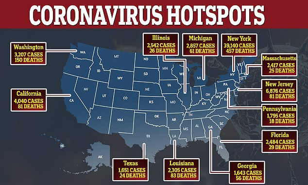 A snapshot of coronavirus cases across the US. Cities including New Orleans, Miami and Chicago each have more than 1,500 cases - unlike China where no area outside Hubei ever reached that. A total of 12 states have already surpassed 1,500 cases each