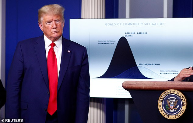 President Donald Trump stands in front of a chart labeled Goals of Community Mitigation showing projected deaths in the United States after exposure to coronavirus as 100,000 - 240,000. Pictured during the daily coronavirus response briefing at the White House in Washington on March 31