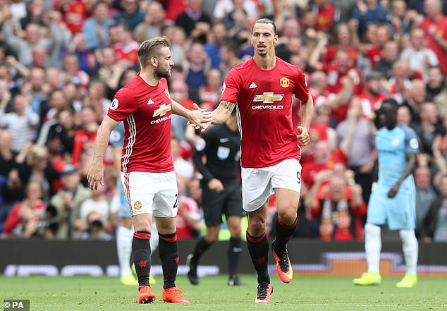 Luke Shaw reveals how intense Zlatan Ibrahimovic was in Manchester ...