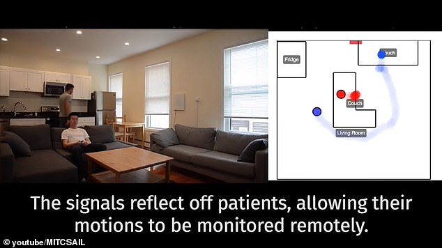 Above is an example of how the system reads its environment to judge where people are. The radio waves can monitor things like motion and are used in a similar system called Emerald to monitor breathing of COVID-19 patients