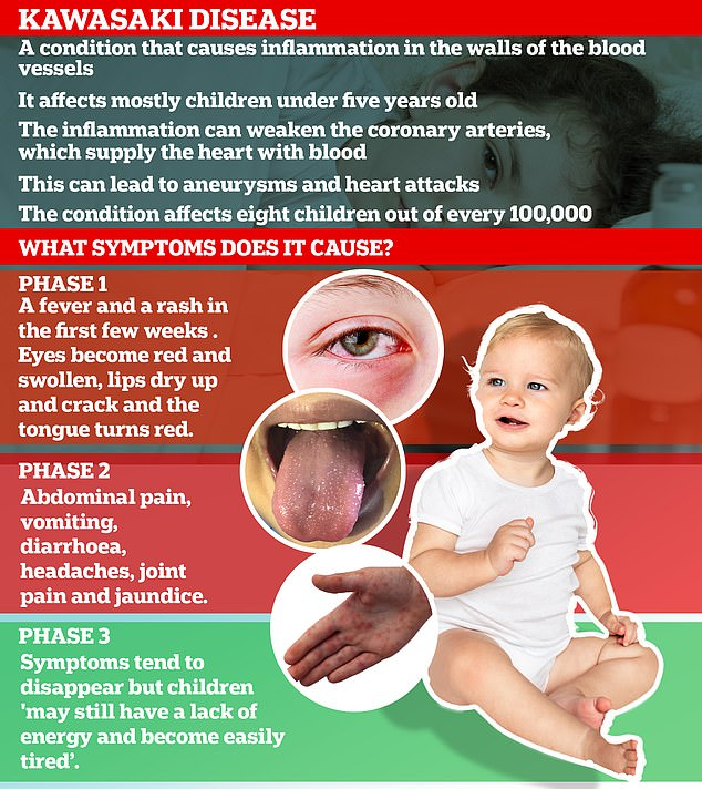 The condition is a form of toxic shock syndrome that causes the body's immune system to attack its own organs
